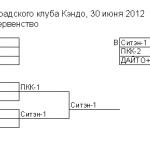 pkc-cup-teams